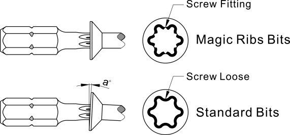 Magic Ribs - Star Screw Fitting